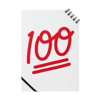 100点満点 Notes