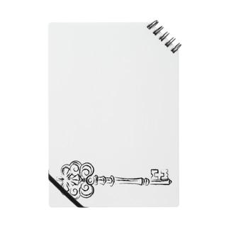 ❔のkeep on key Notes