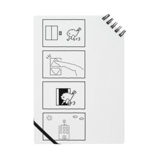 天ぷらとエレベーター Notes