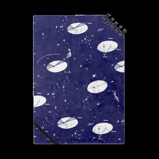 coca/古河郁のケプラー、惑星軌道の法則 Notes