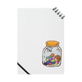 瓶の中のSKYMAN Notes