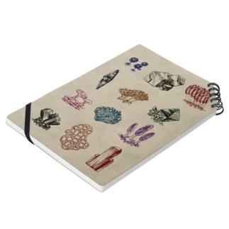 変形菌と鉱石 Notes