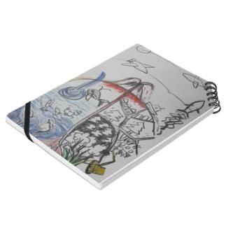 マグマ II Notes