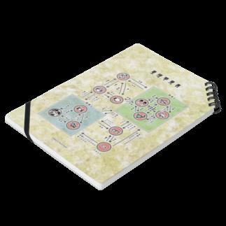 片陸遼助の星座相関図ノート Notesの平置き