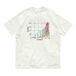 理系シリーズ 世界のバイオーム Organic Cotton T-shirts