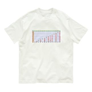 素数ゼミのしくみ Organic Cotton T-shirts