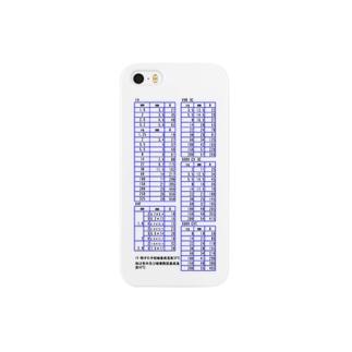 ケーブル外径、許容電流表 Smartphone cases