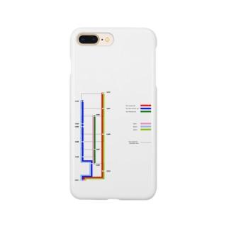 ARJ-7E路線図 Smartphone cases