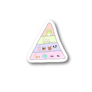 わかりやすい食物連鎖 Stickers