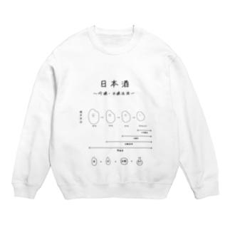 日本酒〜吟醸・本醸造酒ver〜 Sweats