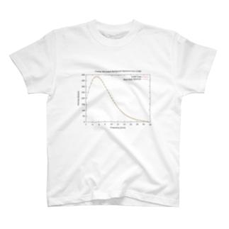 宇宙マイクロ波背景放射 Tシャツ
