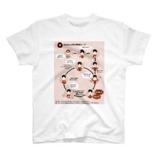 M5Stack沼 T-shirts