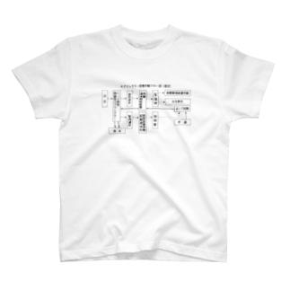 作動フロー T-shirts