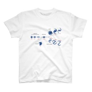 ハッブル分類 T-shirts