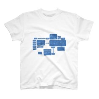 悠里相関図 T-shirts