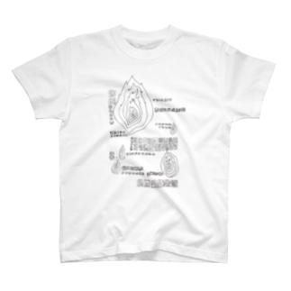 日記2020.626 T-shirts