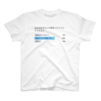 アンケート結果が出ました T-shirts