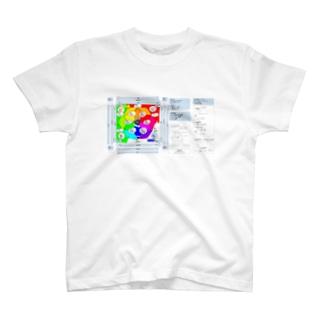 感情グラフ2016/07/28最新版2 T-shirts