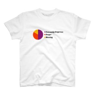 円グラフ T-shirts