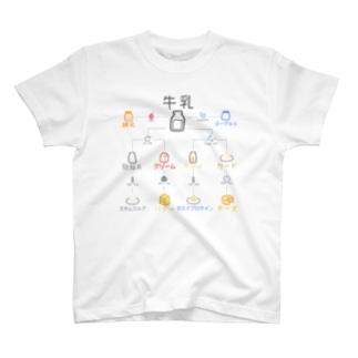 牛乳のちちちしき T-Shirt