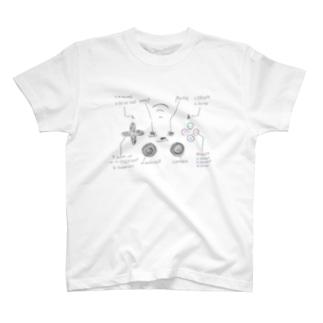 コントローラー T-shirts