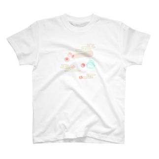 ナルト先輩 T-shirts