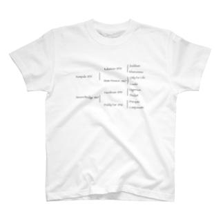 TONY BIN T-shirts