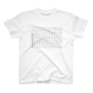 けん玉検定表(1〜10級) T-shirts