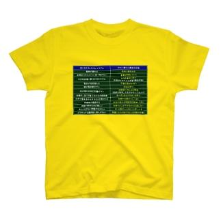 受験トラブル対策  T-shirts