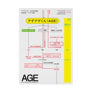 AGE時系列図 Stickable tarpaulin