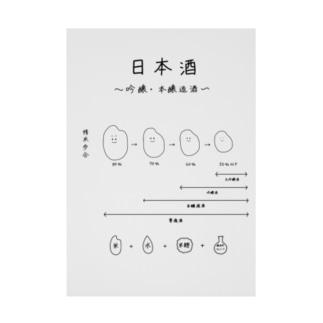 日本酒〜吟醸・本醸造酒ver〜 Stickable tarpaulin