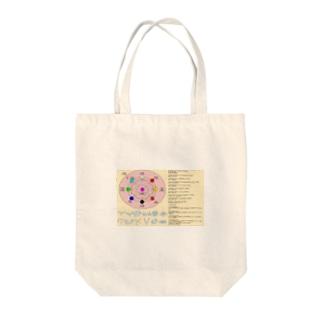 12星座と十芒星(八芒星:オクタグラム+強さ、弱さ) リブラの章アイコン付き Tote bags