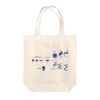 ハッブル分類 Tote bags