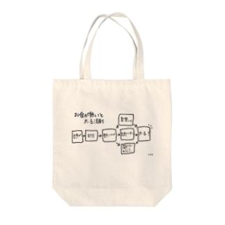 マキタのお金が無いと太る法則 Tote bags