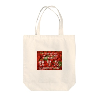 3ppm Tote bags
