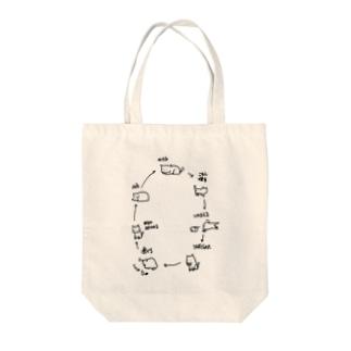 自然の摂理 Tote bags