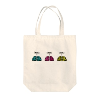 BRAINS Tote bags