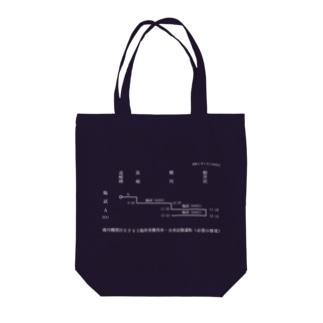 新商品PTオリジナルショップの横川機関区箱ダイヤ(臨時短期列車)(白) Tote bags