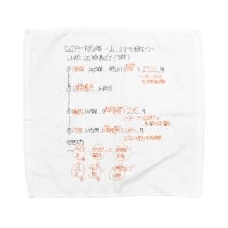 三大改革覚えるクン Towel handkerchiefs