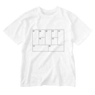 ビジネスモデルキャンバス Washed T-shirts