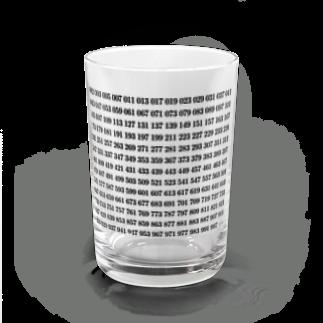 ζWalkerの1~1000までの素数 Water Glass
