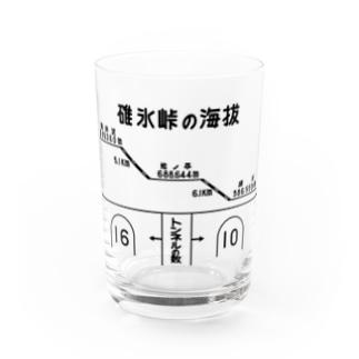 熊ノ平駅観光案内看板(下地無し) Water Glass