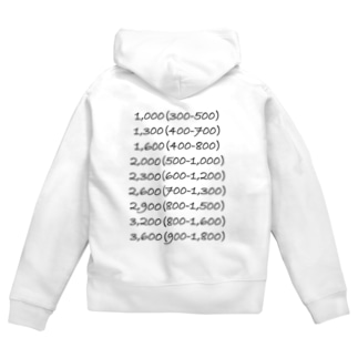 子の1翻 Zip Hoodies