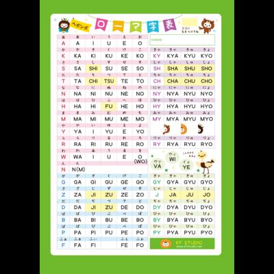 ローマ字表のクリアファイル