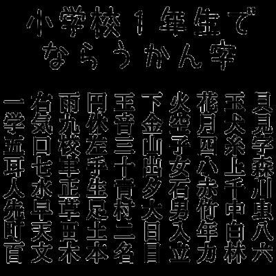 小学校1年生で習う漢字
