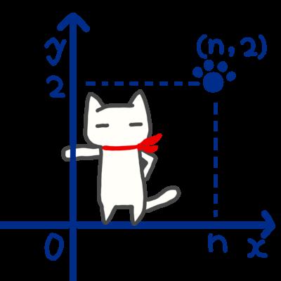 座標のネコ