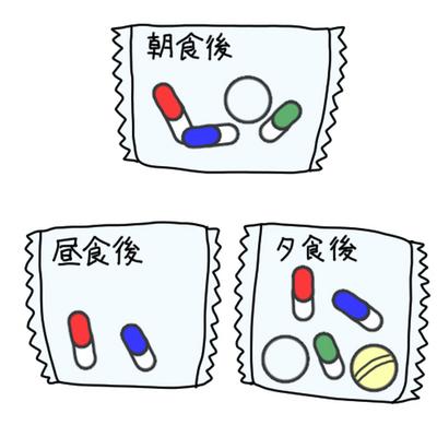 毎日のお薬シリーズ