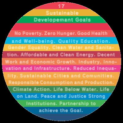 SDGs - 17 Sustainable Development Goals