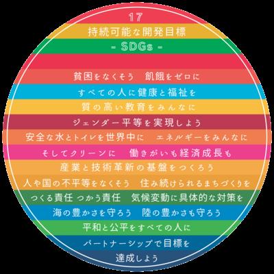 SDGs - 17の持続可能な開発目標