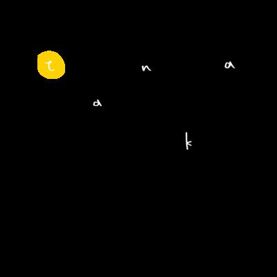 tanka/黄色